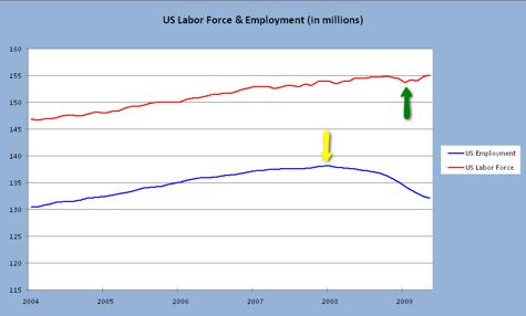 lf__employment_475